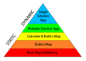 arcgis-solutions-pyramid