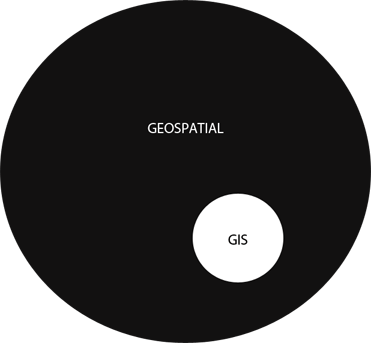 Is Geospatial Leaving GIS Behind?